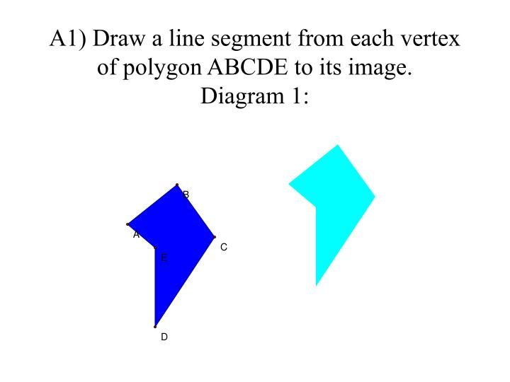 A1 draw a line segment from each vertex of polygon abcde to its image diagram 1