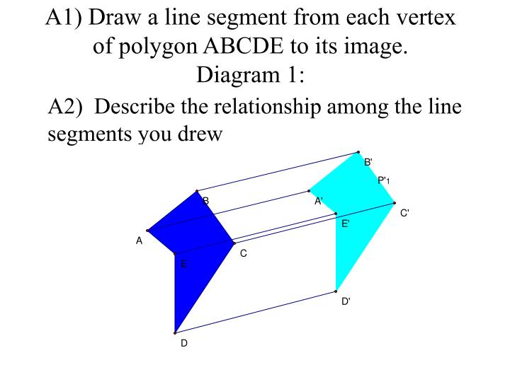 A1 draw a line segment from each vertex of polygon abcde to its image diagram 11
