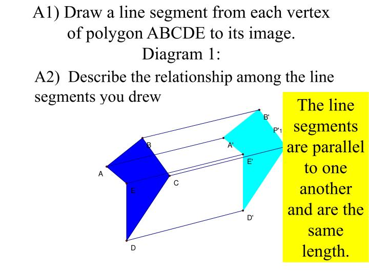 A1) Draw a line segment from each vertex of polygon ABCDE to its image.