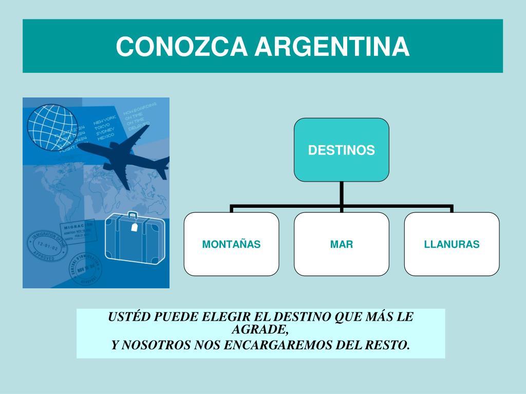 CONOZCA ARGENTINA