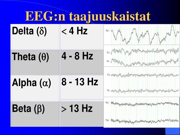 EEG:n taajuuskaistat