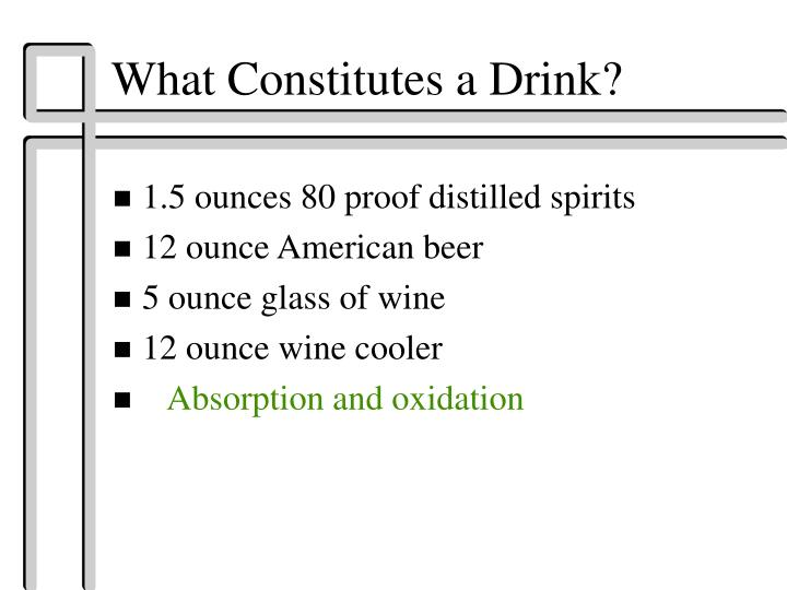 What Constitutes a Drink?