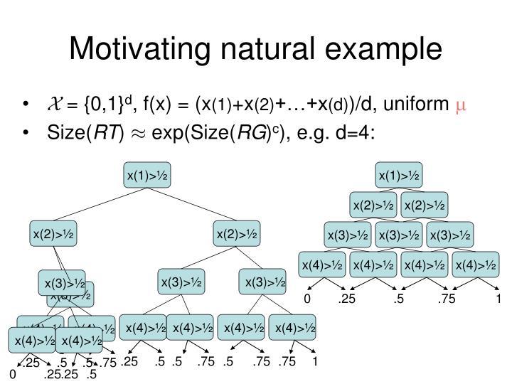 Motivating natural example