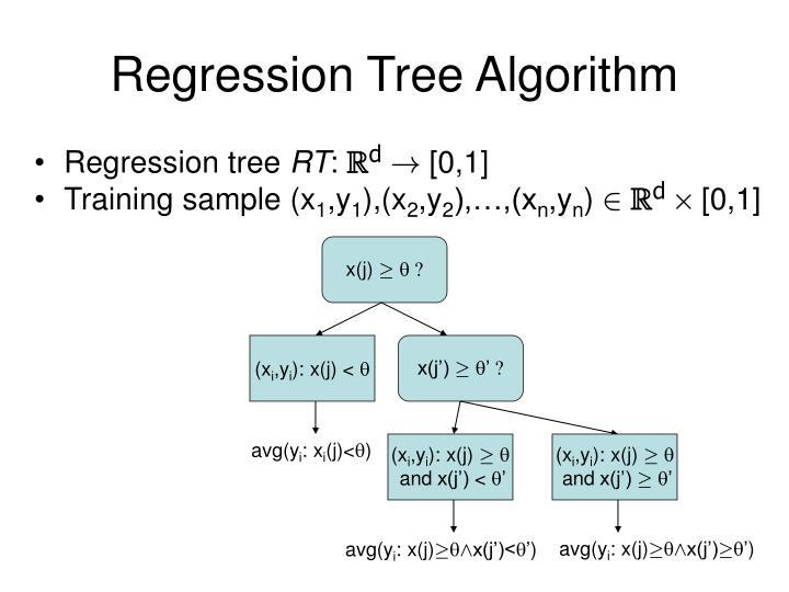 Regression Tree Algorithm