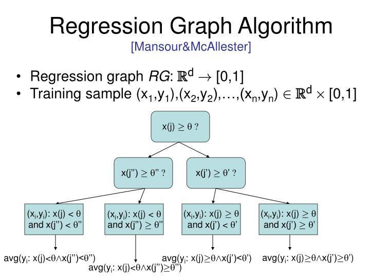 Regression Graph Algorithm