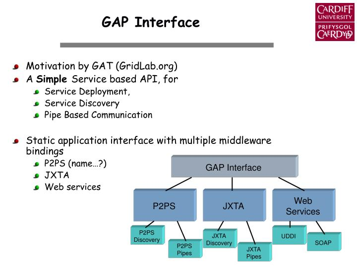 GAP Interface