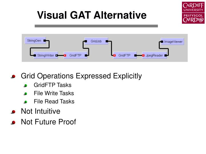 Visual GAT Alternative