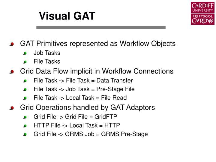 Visual GAT