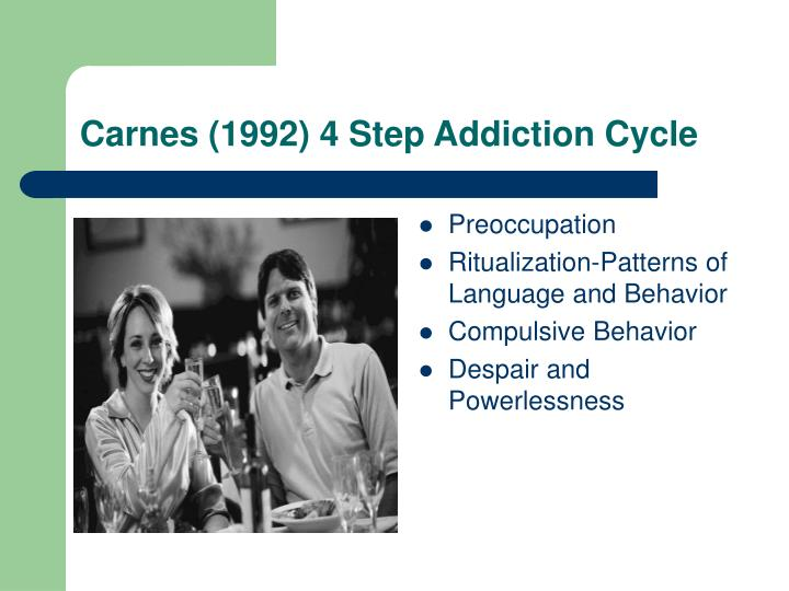 compulsive and addictive behavior in criminal psychopathy The obsessive-compulsive spectrum is a dimensional model of risk avoidance in which impulsivity and compulsivity represent polar opposite psychiatric spectrum complexes that can be viewed along a continuum of compulsive and impulsive disorders.