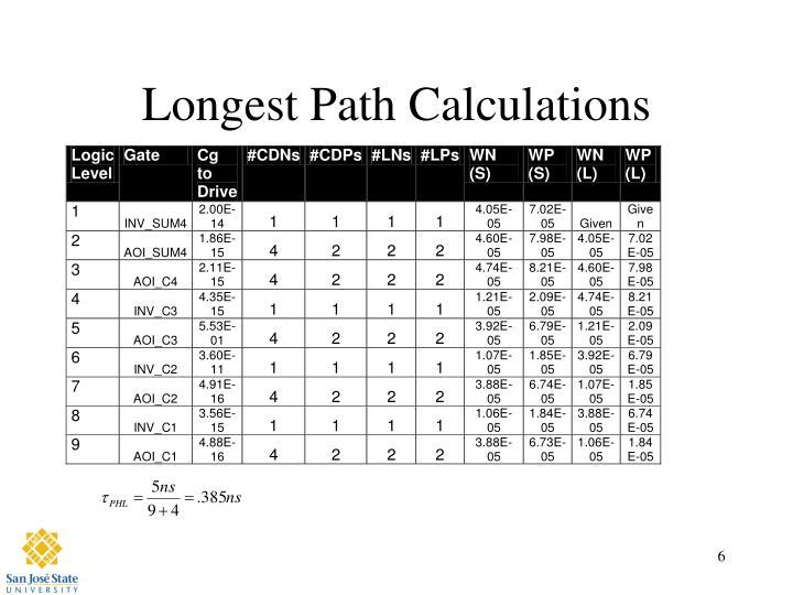 Longest Path Calculations
