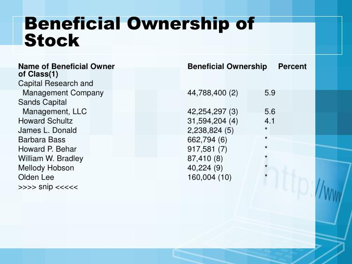 Beneficial Ownership of Stock