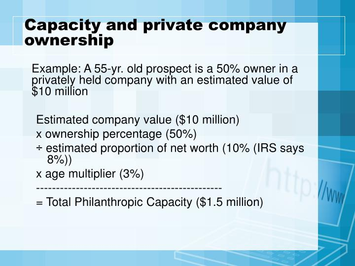 Capacity and private company ownership