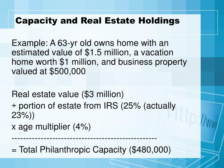 Capacity and Real Estate Holdings