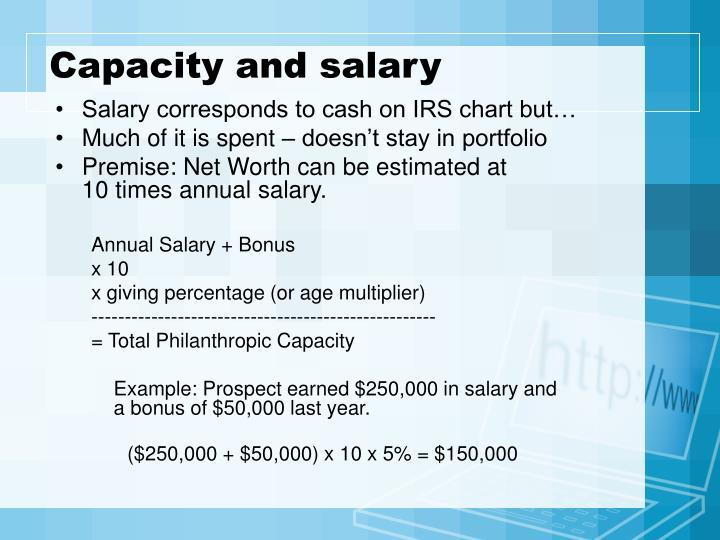 Capacity and salary