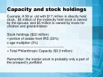 capacity and stock holdings