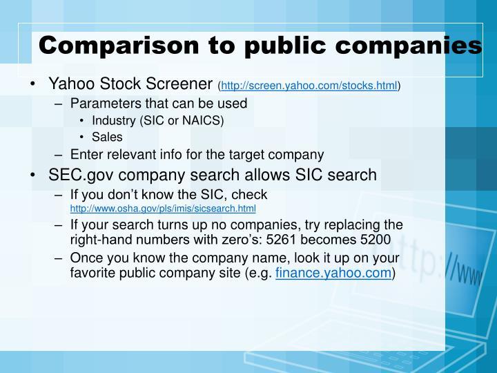 Comparison to public companies