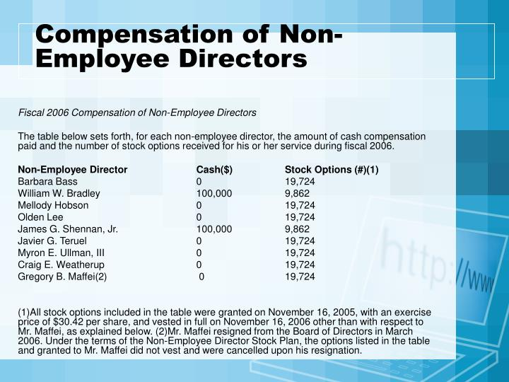 Compensation of Non-Employee Directors