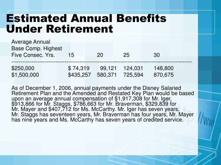 Estimated Annual Benefits Under Retirement