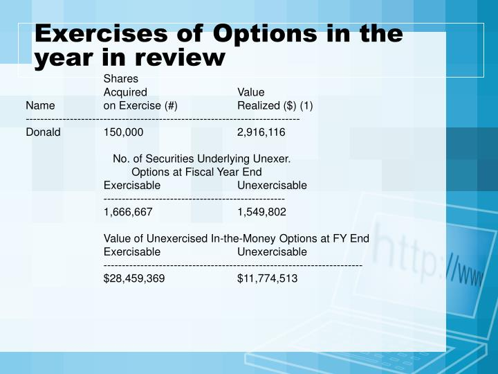 Exercises of Options in the year in review