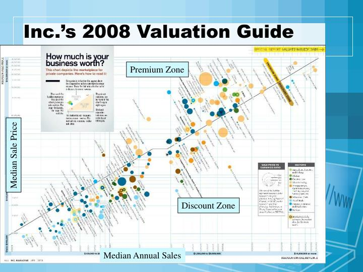 Inc.'s 2008 Valuation Guide