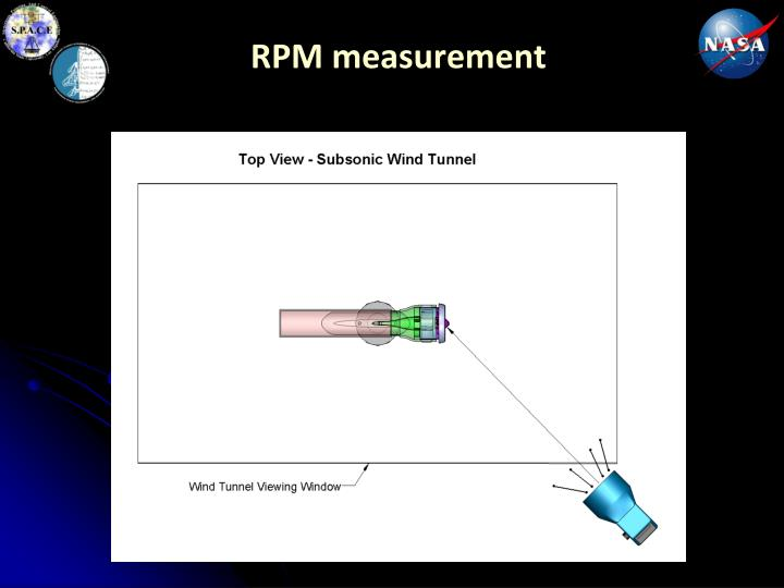RPM measurement
