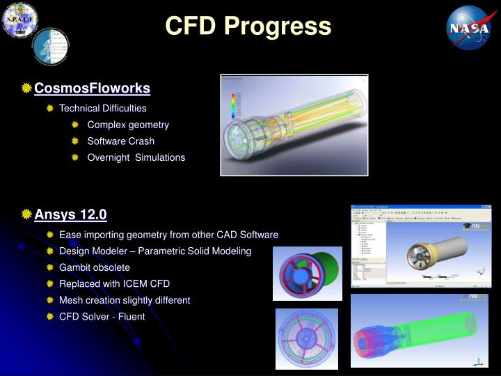 CFD Progress