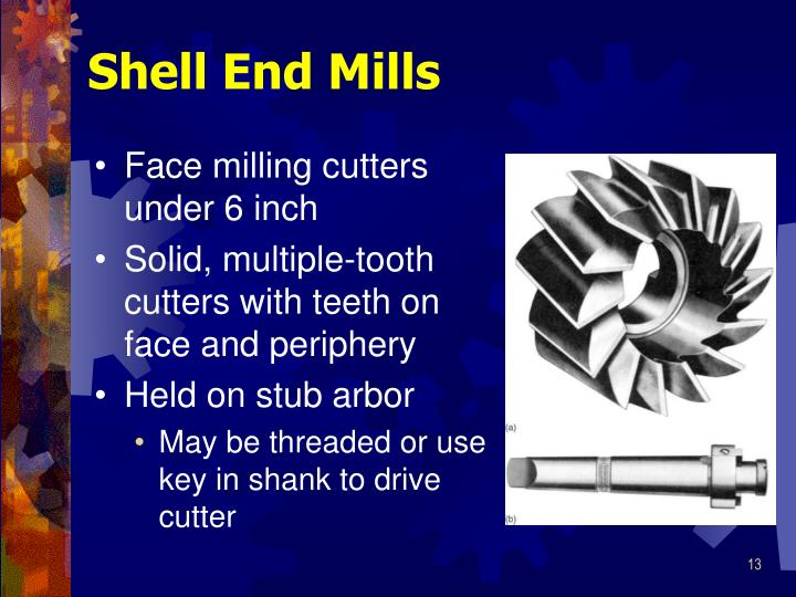 Shell End Mills