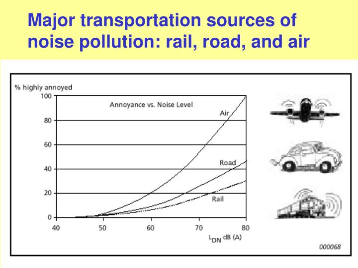 Major transportation sources of