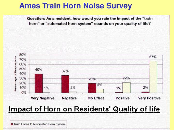 Ames Train Horn Noise Survey