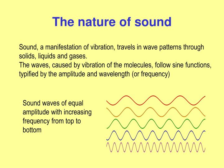 The nature of sound