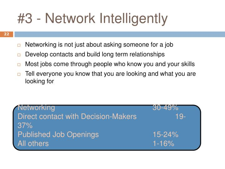 #3 - Network Intelligently