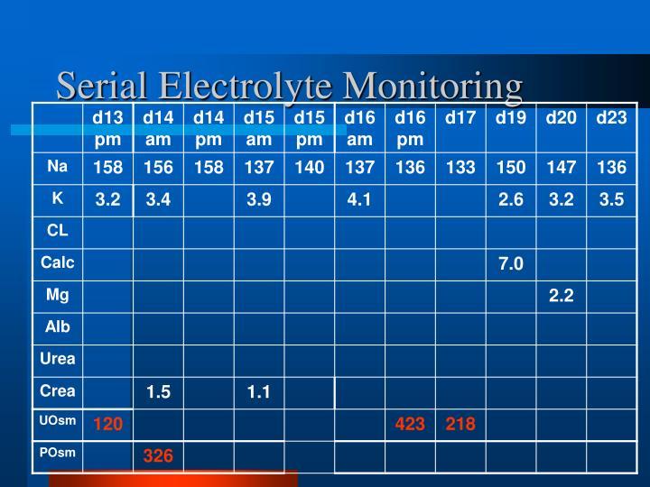 Serial Electrolyte Monitoring