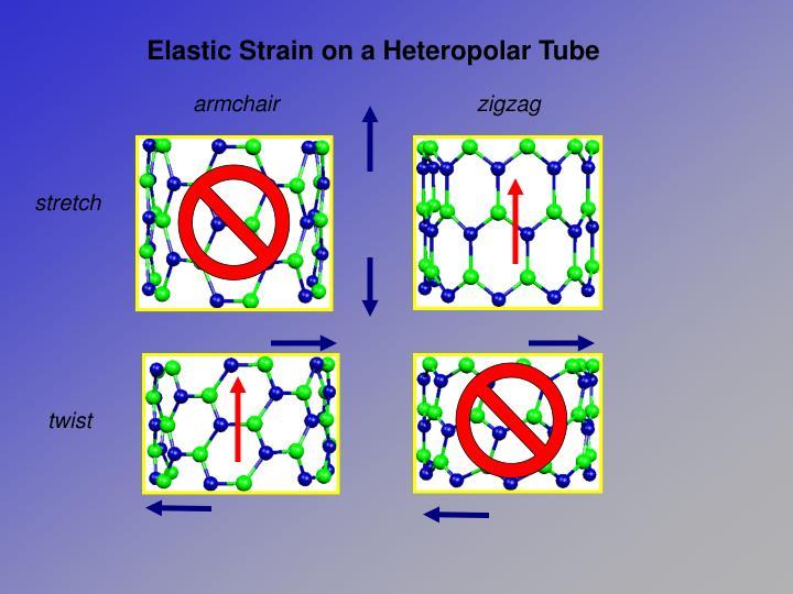 Elastic Strain on a Heteropolar Tube