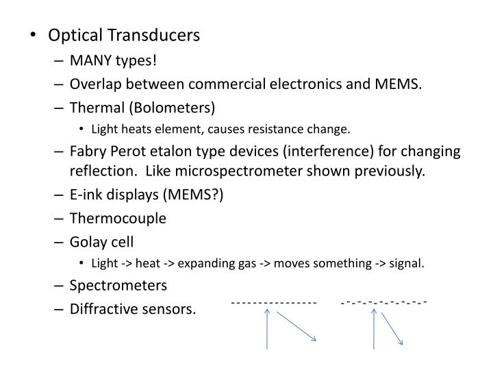 Optical Transducers