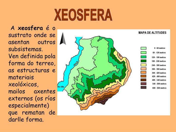 XEOSFERA