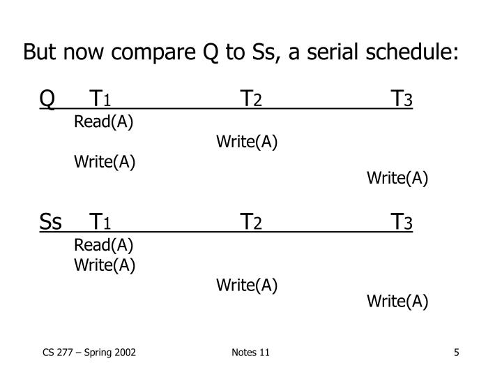 But now compare Q to Ss, a serial schedule: