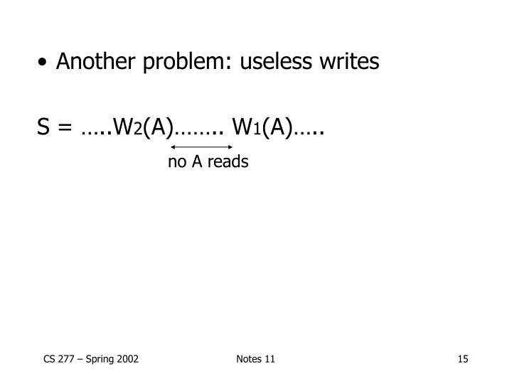 Another problem: useless writes