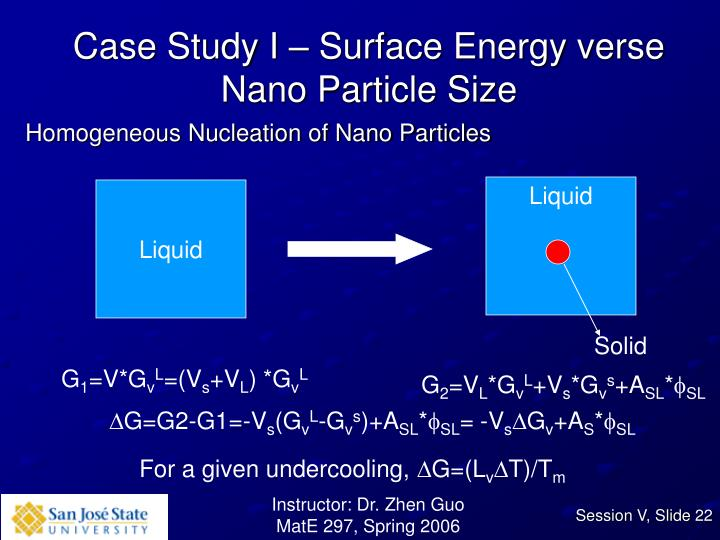 Case Study I – Surface Energy verse Nano Particle Size