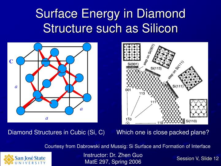 Surface Energy in Diamond Structure such as Silicon