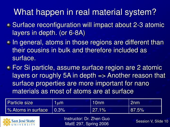 What happen in real material system?