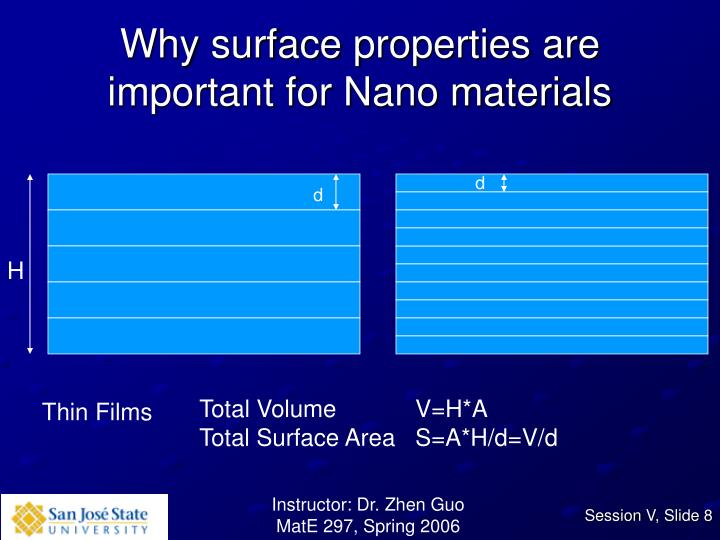 Why surface properties are important for Nano materials