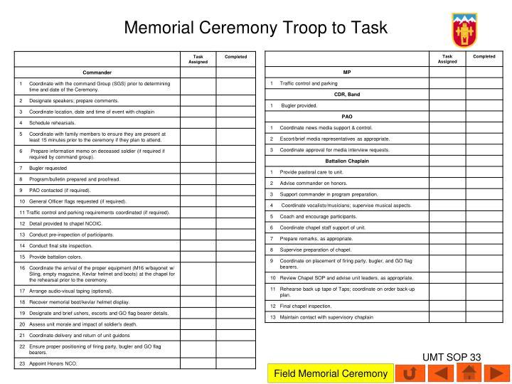 Troop To Task Format Korest Jovenesambientecas Co