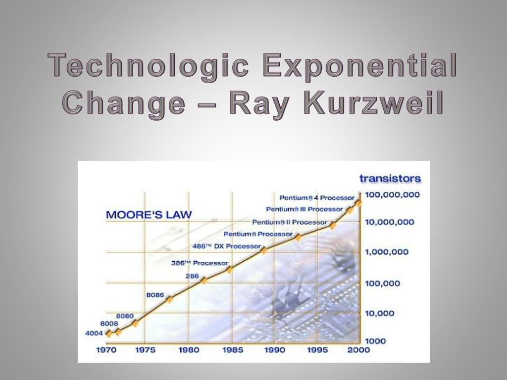 Technologic Exponential Change – Ray
