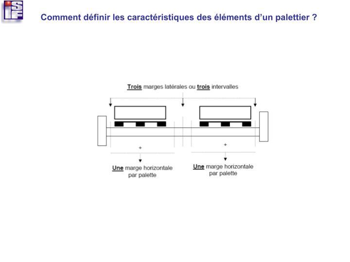 Comment définir les caractéristiques des éléments d'un palettier ?