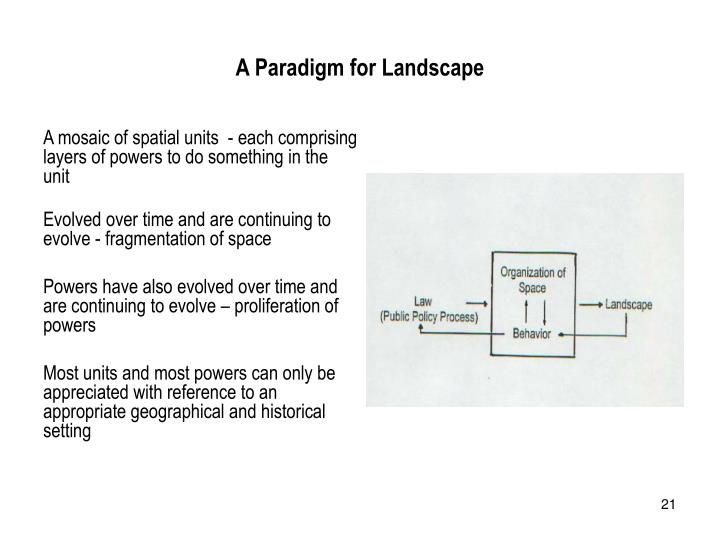 A Paradigm for Landscape