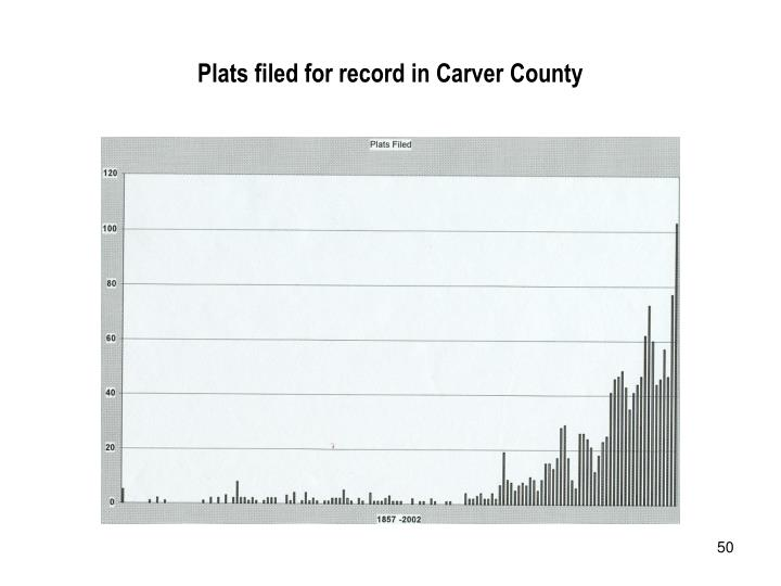 Plats filed for record in Carver County