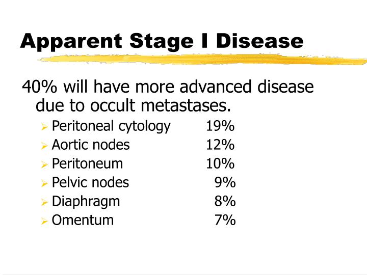 Apparent Stage I Disease