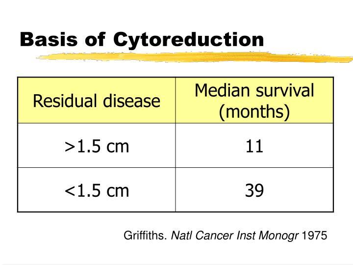 Basis of Cytoreduction