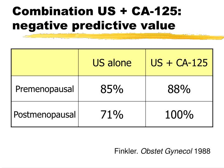 Combination US + CA-125: negative predictive value