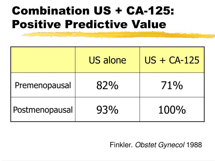 Combination US + CA-125: Positive Predictive Value
